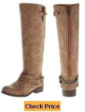 Red Zipper Boots - A Must Have Pair - Find My Footwear